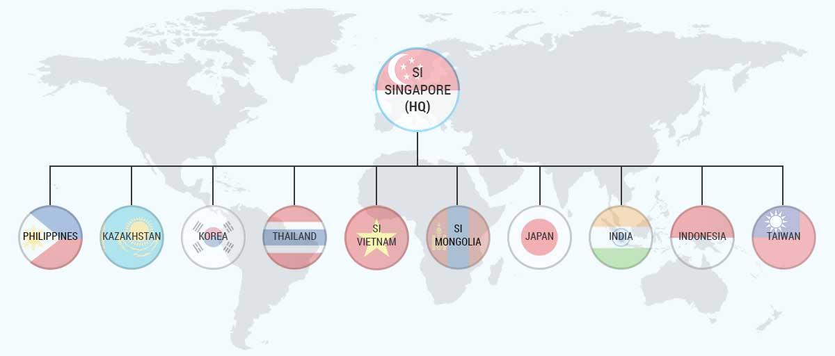 SI map diagram